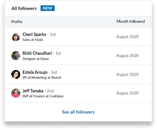 LinkedIn-company-pages-followers
